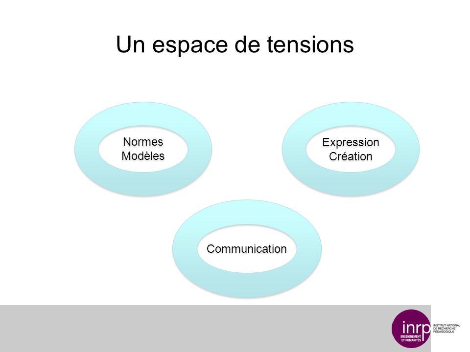 Un espace de tensions Normes Modèles Normes Modèles Communication Expression Création Expression Création