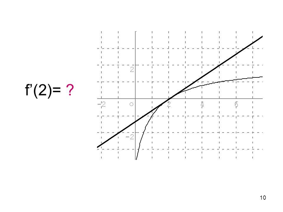 10 f(2)= ?