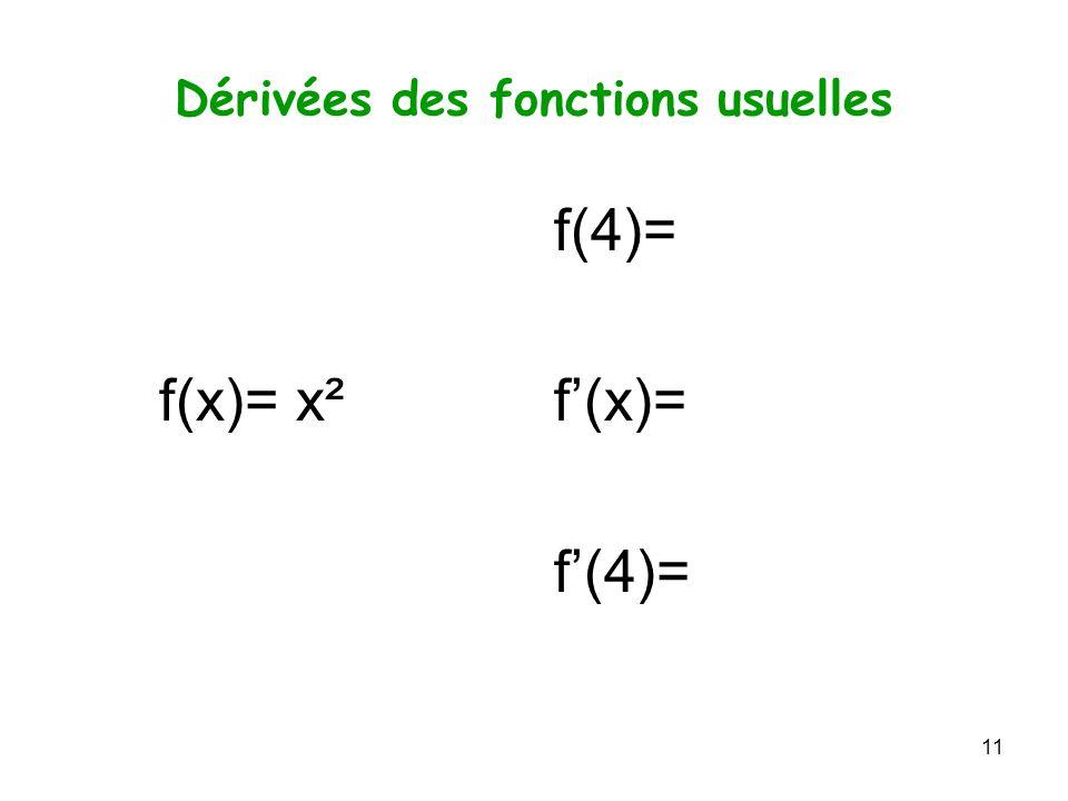 11 Dérivées des fonctions usuelles f(x)= x² f(4)= f(x)= f(4)=