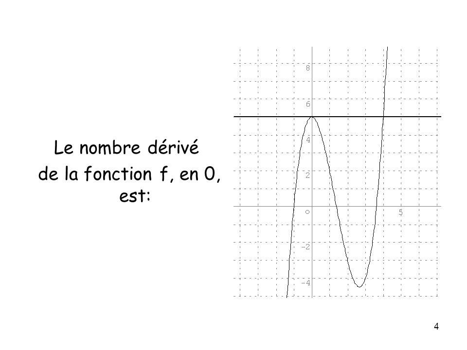 5 Le nombre dérivé de la fonction f, en 3, est: