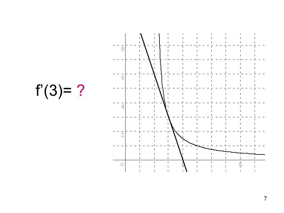 7 f(3)= ?