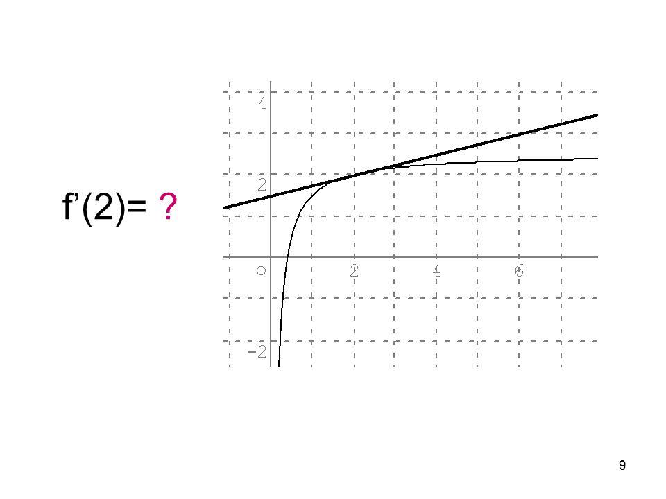 9 f(2)= ?