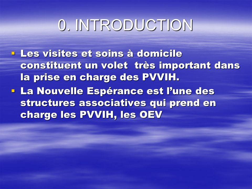 0. INTRODUCTION Les visites et soins à domicile constituent un volet très important dans la prise en charge des PVVIH. Les visites et soins à domicile