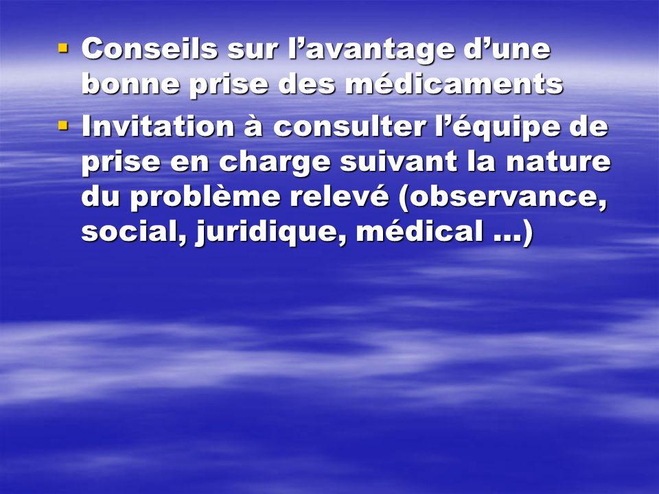 Conseils sur lavantage dune bonne prise des médicaments Conseils sur lavantage dune bonne prise des médicaments Invitation à consulter léquipe de pris