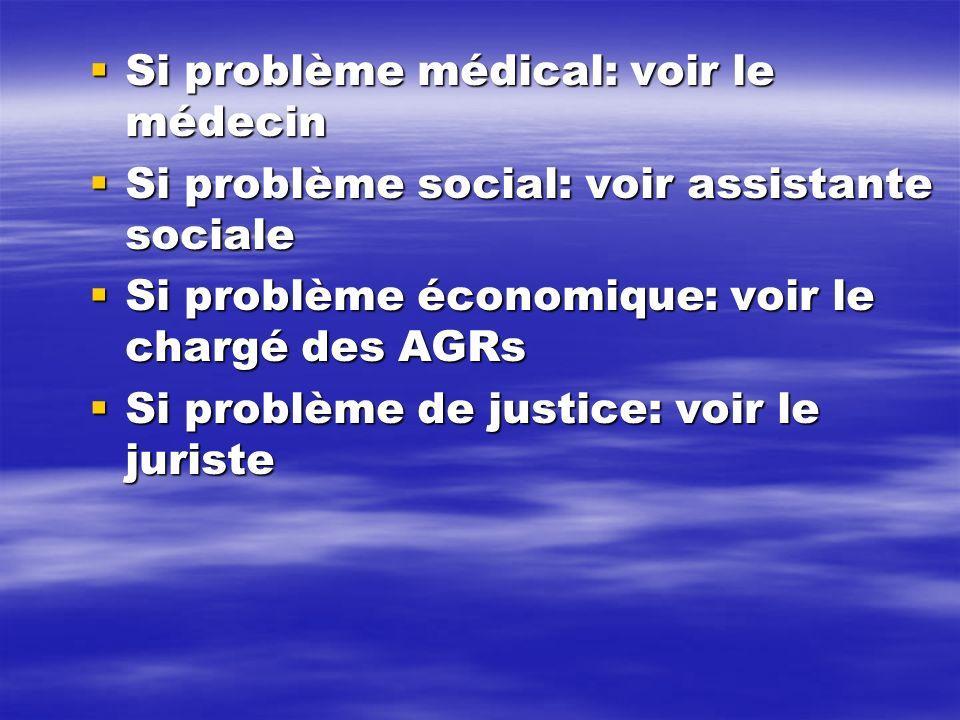Si problème médical: voir le médecin Si problème médical: voir le médecin Si problème social: voir assistante sociale Si problème social: voir assista