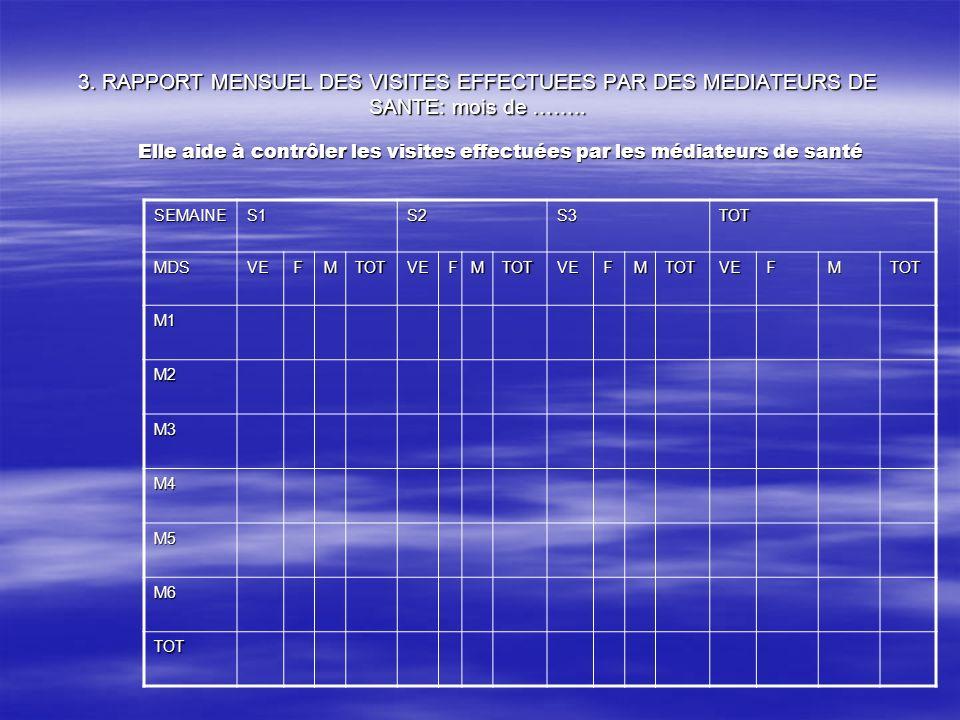 3. RAPPORT MENSUEL DES VISITES EFFECTUEES PAR DES MEDIATEURS DE SANTE: mois de …….. Elle aide à contrôler les visites effectuées par les médiateurs de