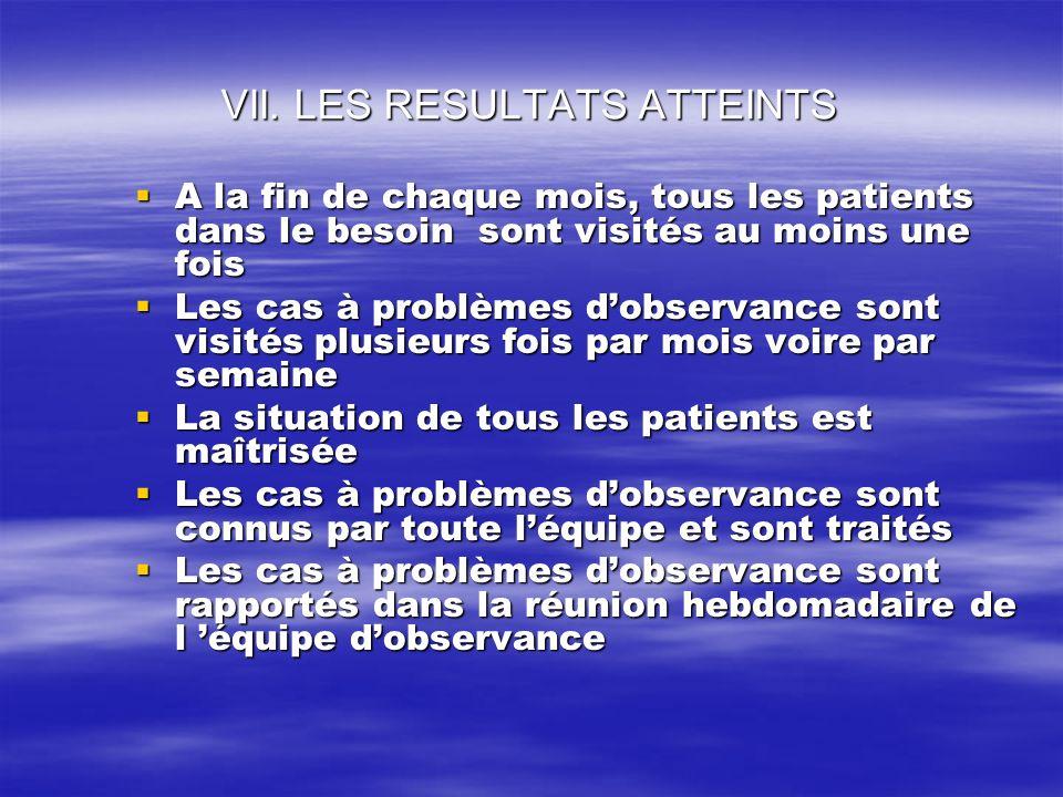 VII. LES RESULTATS ATTEINTS A la fin de chaque mois, tous les patients dans le besoin sont visités au moins une fois A la fin de chaque mois, tous les