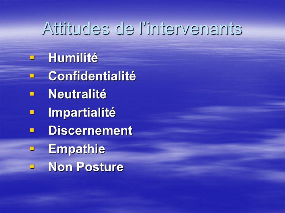 Attitudes de lintervenants Humilité Humilité Confidentialité Confidentialité Neutralité Neutralité Impartialité Impartialité Discernement Discernement