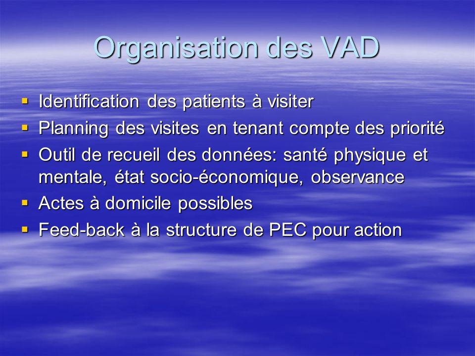 Organisation des VAD Identification des patients à visiter Identification des patients à visiter Planning des visites en tenant compte des priorité Pl