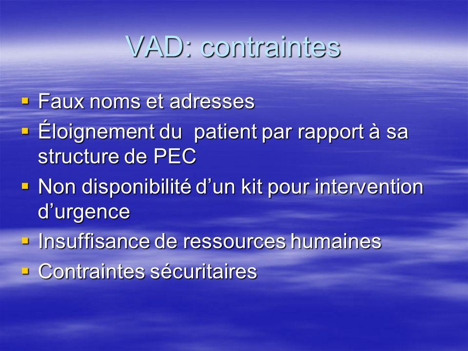 VAD: contraintes Faux noms et adresses Faux noms et adresses Éloignement du patient par rapport à sa structure de PEC Éloignement du patient par rappo
