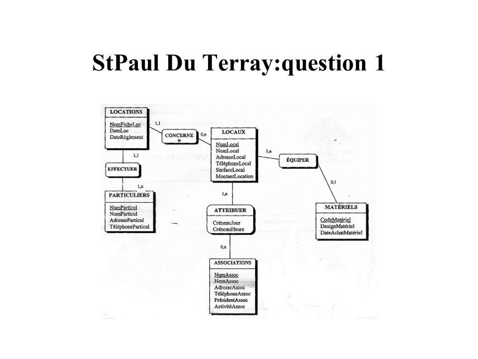 StPaul Du Terray:question 1