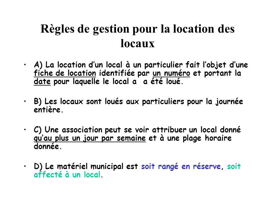 Règles de gestion pour la location des locaux A) La location dun local à un particulier fait lobjet dune fiche de location identifiée par un numéro et portant la date pour laquelle le local a a été loué.