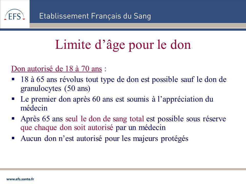 Limite dâge pour le don Don autorisé de 18 à 70 ans : 18 à 65 ans révolus tout type de don est possible sauf le don de granulocytes (50 ans) Le premie
