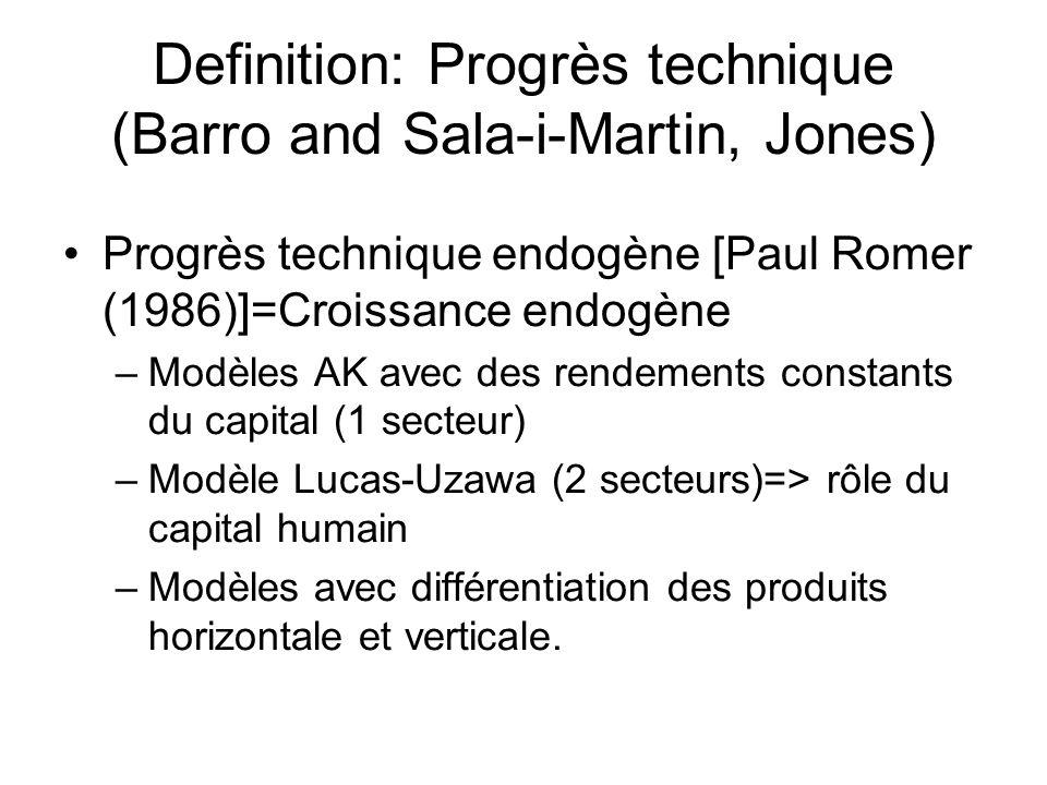 Definition: Progrès technique (Barro and Sala-i-Martin, Jones) Progrès technique endogène [Paul Romer (1986)]=Croissance endogène –Modèles AK avec des