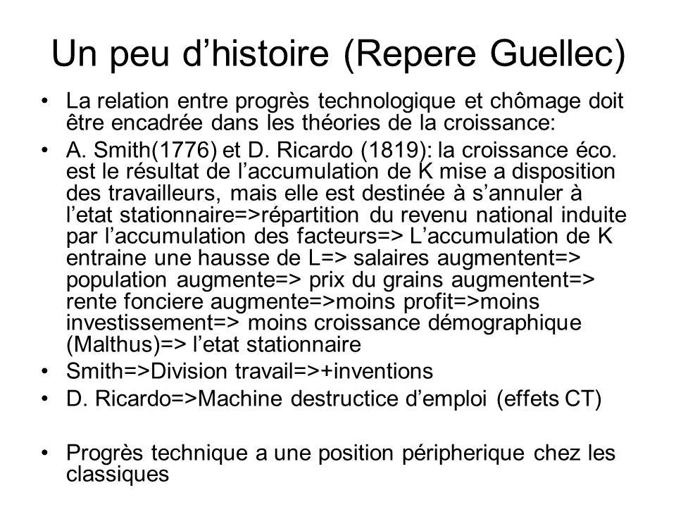 Un peu dhistoire (Repere Guellec) La relation entre progrès technologique et chômage doit être encadrée dans les théories de la croissance: A. Smith(1
