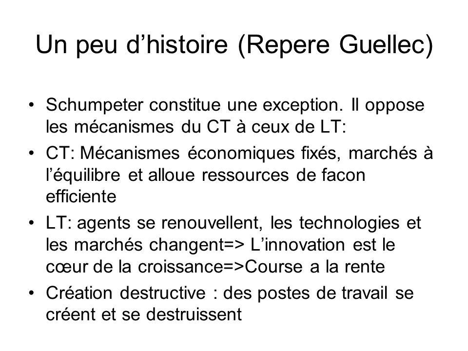 Un peu dhistoire (Repere Guellec) Schumpeter constitue une exception. Il oppose les mécanismes du CT à ceux de LT: CT: Mécanismes économiques fixés, m