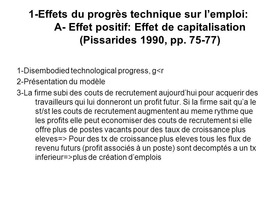 1-Effets du progrès technique sur lemploi: A- Effet positif: Effet de capitalisation (Pissarides 1990, pp. 75-77) 1-Disembodied technological progress
