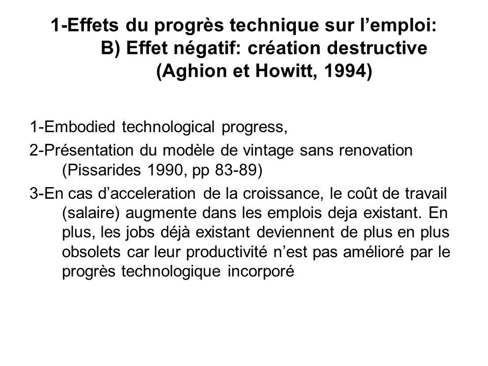 1-Effets du progrès technique sur lemploi: B) Effet négatif: création destructive (Aghion et Howitt, 1994) 1-Embodied technological progress, 2-Présen