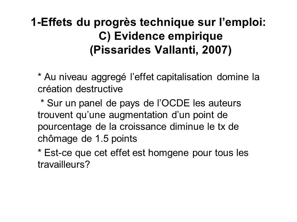 1-Effets du progrès technique sur lemploi: C) Evidence empirique (Pissarides Vallanti, 2007) * Au niveau aggregé leffet capitalisation domine la créat