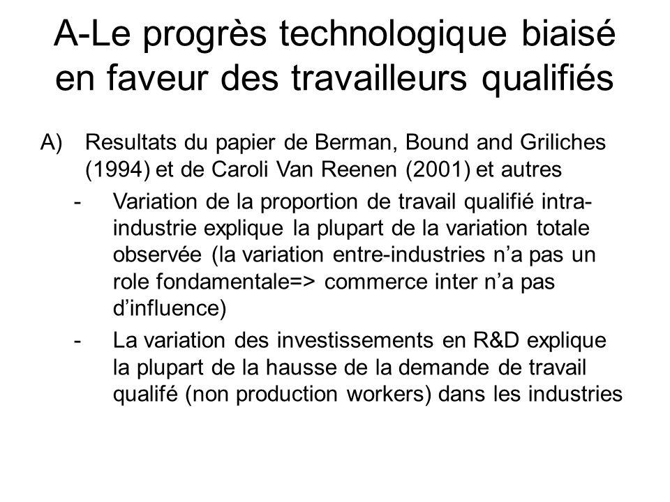 A)Resultats du papier de Berman, Bound and Griliches (1994) et de Caroli Van Reenen (2001) et autres -Variation de la proportion de travail qualifié i