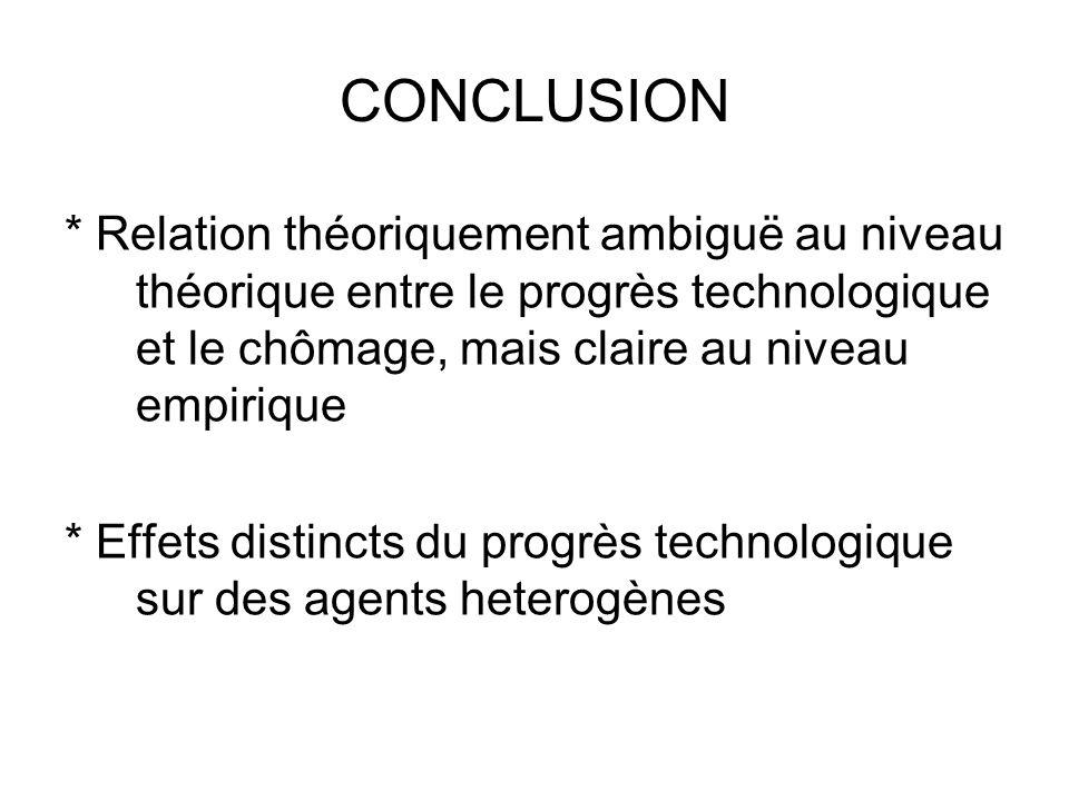 * Relation théoriquement ambiguë au niveau théorique entre le progrès technologique et le chômage, mais claire au niveau empirique * Effets distincts