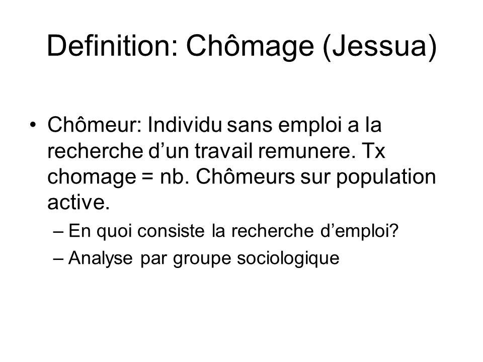 Definition: Chômage (Jessua) Chômeur: Individu sans emploi a la recherche dun travail remunere. Tx chomage = nb. Chômeurs sur population active. –En q