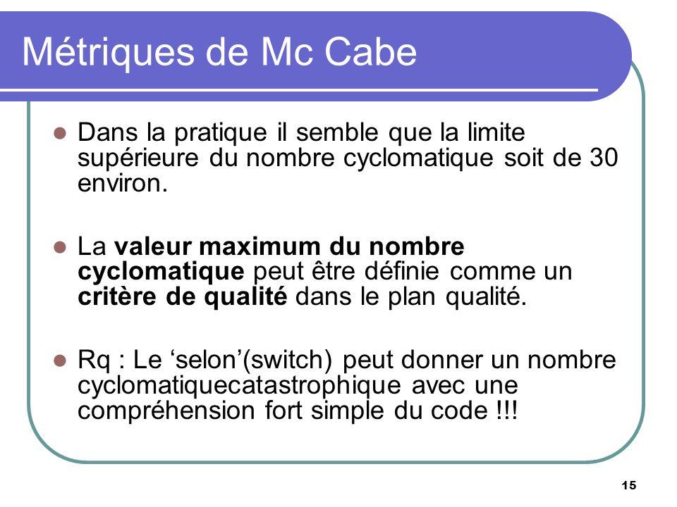 15 Métriques de Mc Cabe Dans la pratique il semble que la limite supérieure du nombre cyclomatique soit de 30 environ. La valeur maximum du nombre cyc
