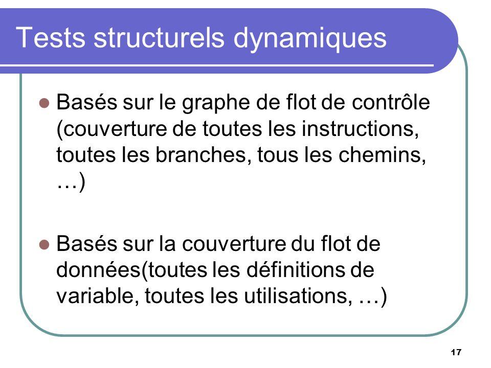 17 Tests structurels dynamiques Basés sur le graphe de flot de contrôle (couverture de toutes les instructions, toutes les branches, tous les chemins,