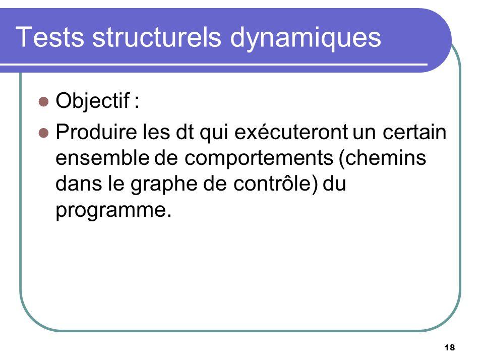 18 Tests structurels dynamiques Objectif : Produire les dt qui exécuteront un certain ensemble de comportements (chemins dans le graphe de contrôle) d