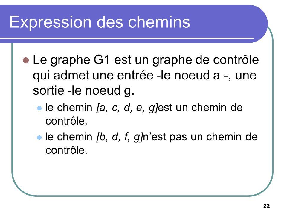 22 Expression des chemins Le graphe G1 est un graphe de contrôle qui admet une entrée -le noeud a -, une sortie -le noeud g. le chemin [a, c, d, e, g]