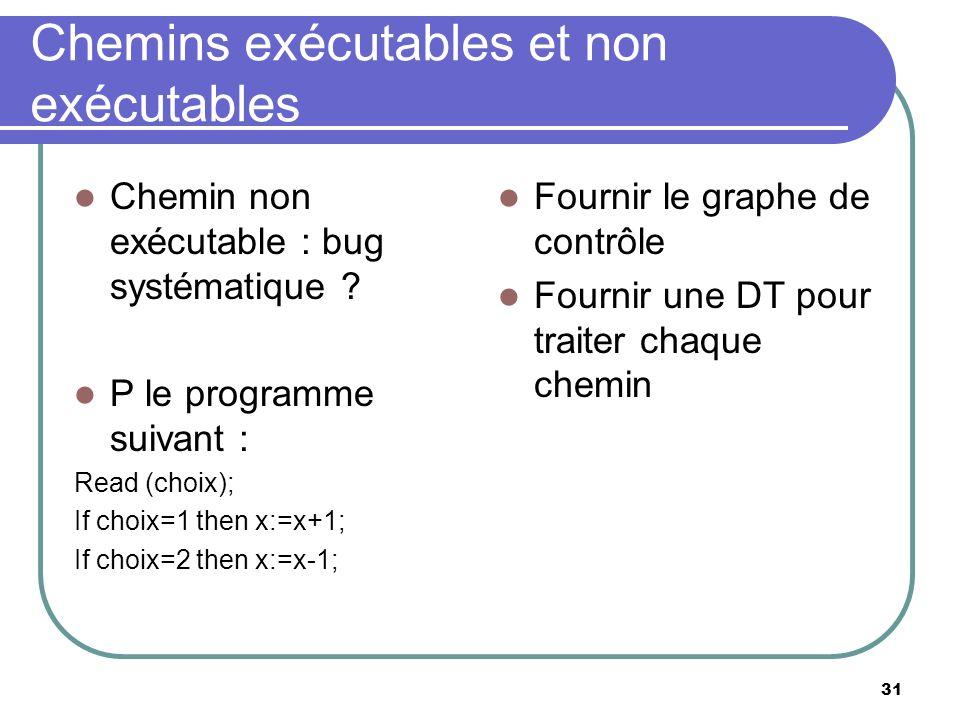 31 Chemins exécutables et non exécutables Chemin non exécutable : bug systématique ? P le programme suivant : Read (choix); If choix=1 then x:=x+1; If