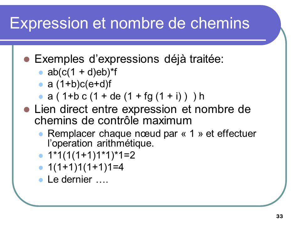 33 Expression et nombre de chemins Exemples dexpressions déjà traitée: ab(c(1 + d)eb)*f a (1+b)c(e+d)f a ( 1+b c (1 + de (1 + fg (1 + i) ) ) h Lien di