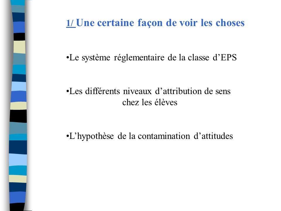 1/ Une certaine façon de voir les choses Le système réglementaire de la classe dEPS Les différents niveaux dattribution de sens chez les élèves Lhypot