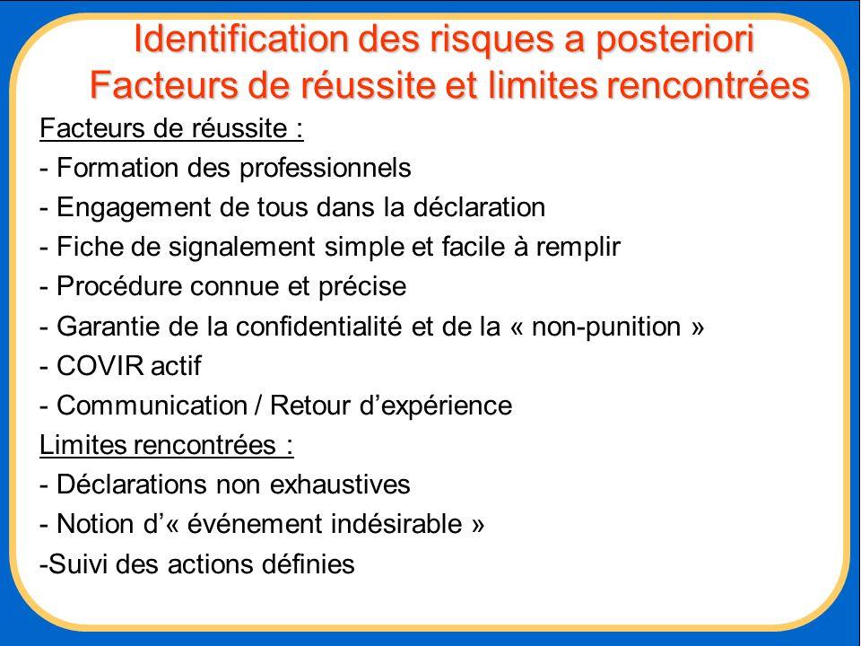 Identification des risques a posteriori Facteurs de réussite et limites rencontrées Facteurs de réussite : - Formation des professionnels - Engagement