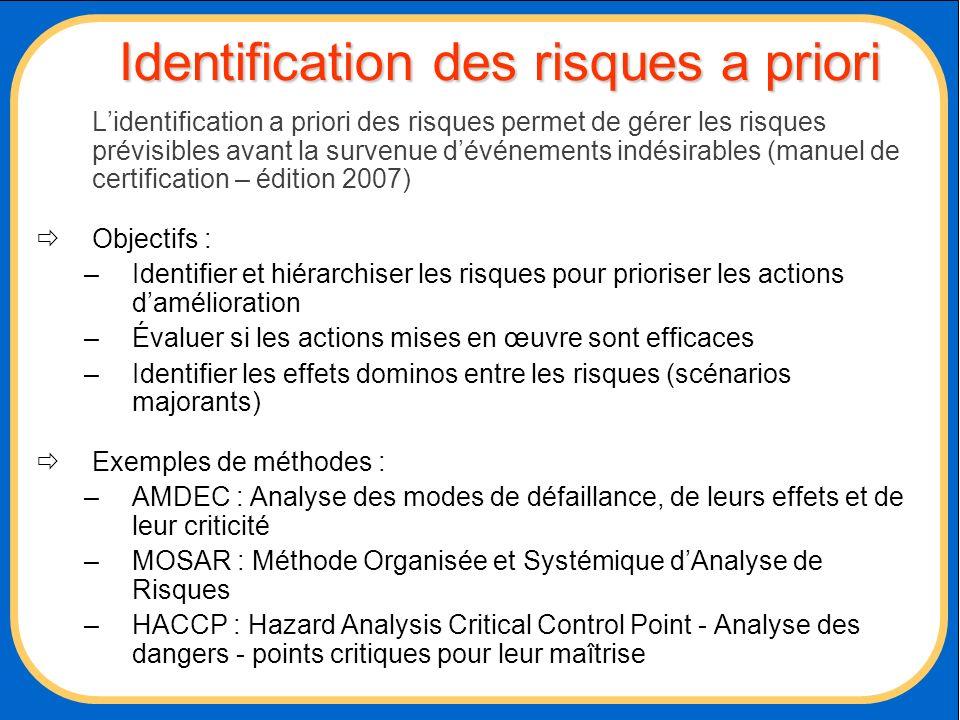 Identification des risques a priori Lidentification a priori des risques permet de gérer les risques prévisibles avant la survenue dévénements indésir