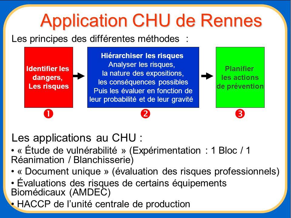 Application CHU de Rennes Les principes des différentes méthodes : Les applications au CHU : « Étude de vulnérabilité » (Expérimentation : 1 Bloc / 1