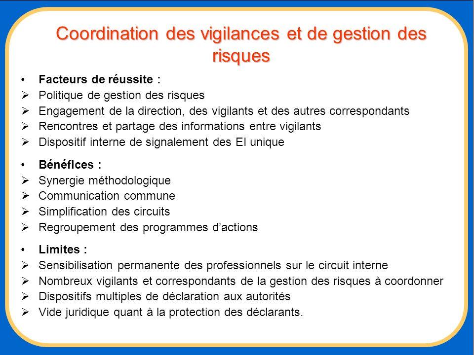 Coordination des vigilances et de gestion des risques Facteurs de réussite : Politique de gestion des risques Engagement de la direction, des vigilant
