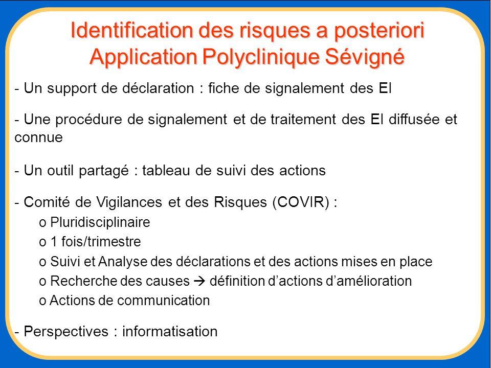 Identification des risques a posteriori Application Polyclinique Sévigné - Un support de déclaration : fiche de signalement des EI - Une procédure de
