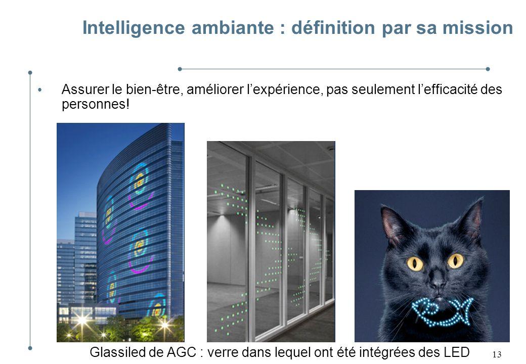 13 Intelligence ambiante : définition par sa mission Glassiled de AGC : verre dans lequel ont été intégrées des LED Assurer le bien-être, améliorer le
