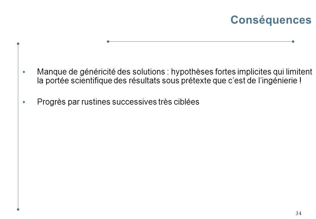 34 Conséquences Manque de généricité des solutions : hypothèses fortes implicites qui limitent la portée scientifique des résultats sous prétexte que
