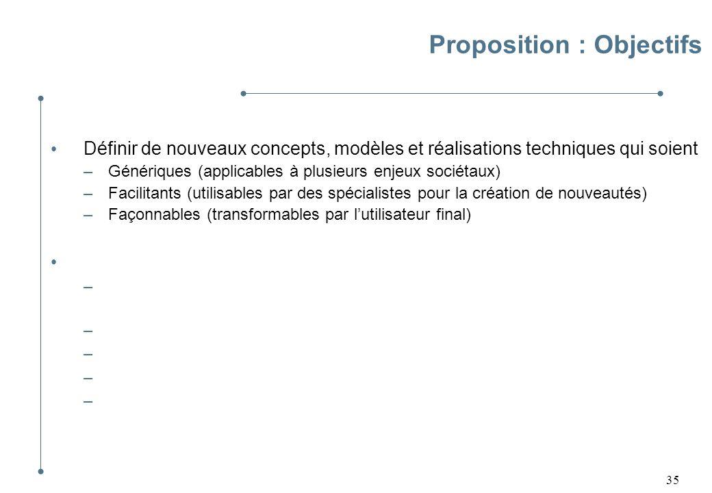 35 Proposition : Objectifs Définir de nouveaux concepts, modèles et réalisations techniques qui soient –Génériques (applicables à plusieurs enjeux soc