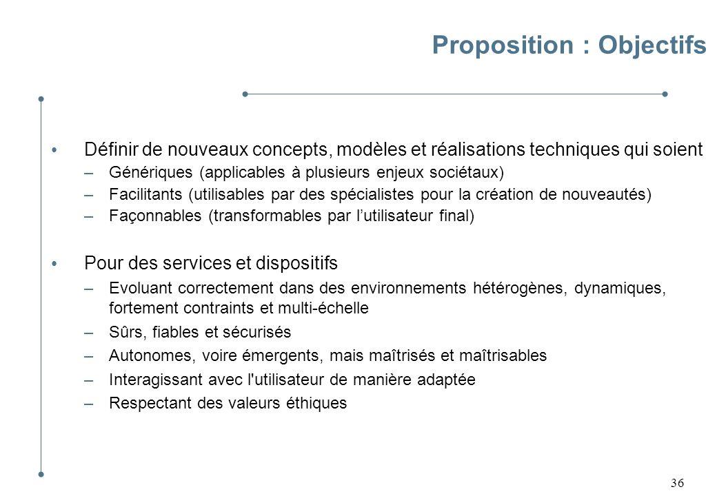 36 Proposition : Objectifs Définir de nouveaux concepts, modèles et réalisations techniques qui soient –Génériques (applicables à plusieurs enjeux soc