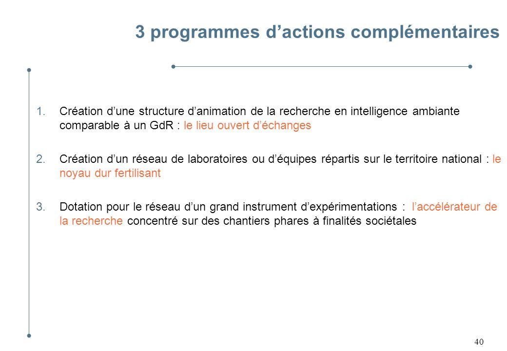 40 3 programmes dactions complémentaires 1.Création dune structure danimation de la recherche en intelligence ambiante comparable à un GdR : le lieu o