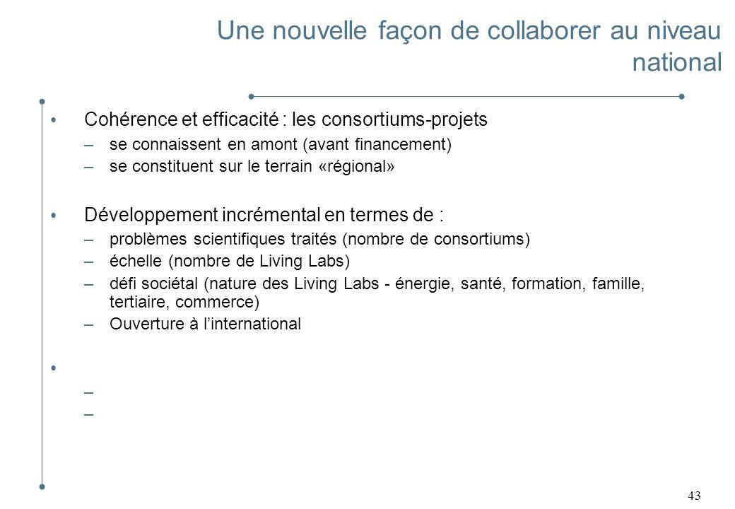 43 Cohérence et efficacité : les consortiums-projets –se connaissent en amont (avant financement) –se constituent sur le terrain «régional» Développem