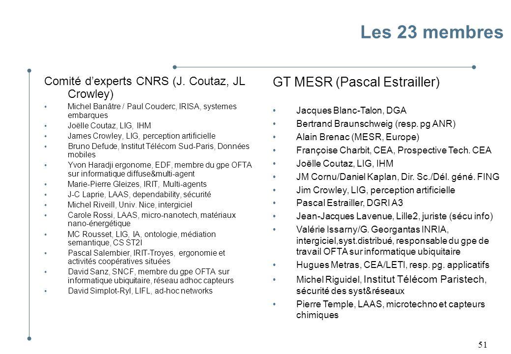 51 Comité dexperts CNRS (J. Coutaz, JL Crowley) Michel Banâtre / Paul Couderc, IRISA, systemes embarques Joëlle Coutaz, LIG, IHM James Crowley, LIG, p