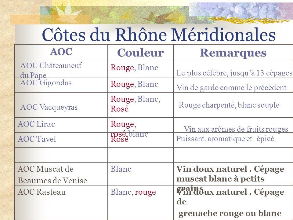 Les Côtes du Rhône méridionales LE JEU DES 4 DIFFERENCES 1 - CETTE REGION ENTRE VALENCE ET AVIGNON BENEFICIE D UN CLIMAT MEDITERRANEEN 2- LE SOL EST C