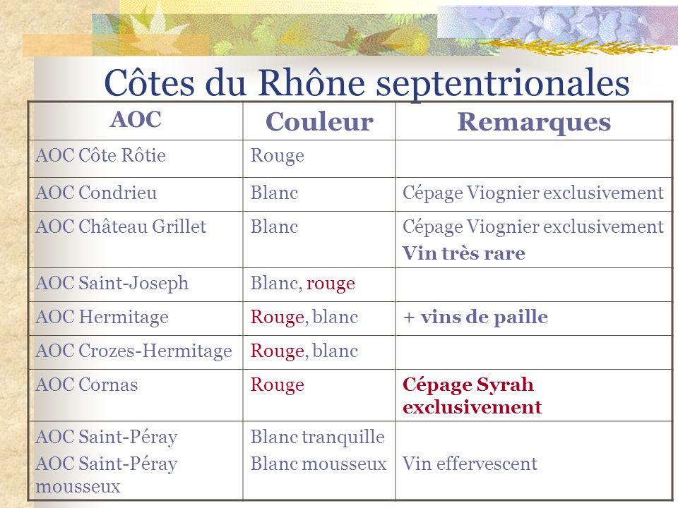 Côtes du Rhône septentrionales AOC CouleurRemarques AOC Côte RôtieRouge AOC CondrieuBlancCépage Viognier exclusivement AOC Château GrilletBlancCépage Viognier exclusivement Vin très rare AOC Saint-JosephBlanc, rouge AOC HermitageRouge, blanc+ vins de paille AOC Crozes-HermitageRouge, blanc AOC CornasRougeCépage Syrah exclusivement AOC Saint-Péray AOC Saint-Péray mousseux Blanc tranquille Blanc mousseuxVin effervescent