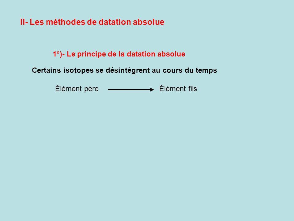 II- Les méthodes de datation absolue 1°)- Le principe de la datation absolue Certains isotopes se désintègrent au cours du temps Élément pèreÉlément f