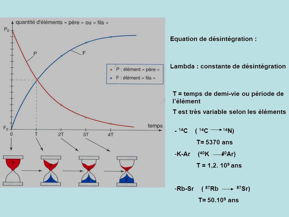 Equation de désintégration : Lambda : constante de désintégration T = temps de demi-vie ou période de lélément T est très variable selon les éléments