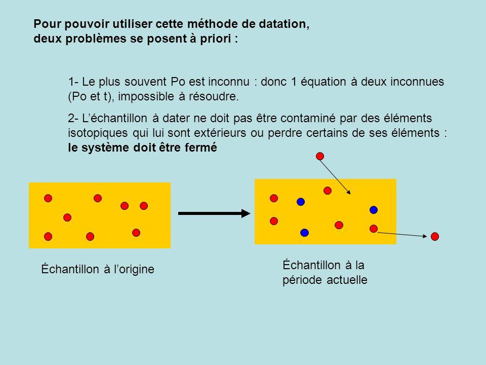 Pour pouvoir utiliser cette méthode de datation, deux problèmes se posent à priori : 1- Le plus souvent Po est inconnu : donc 1 équation à deux inconn